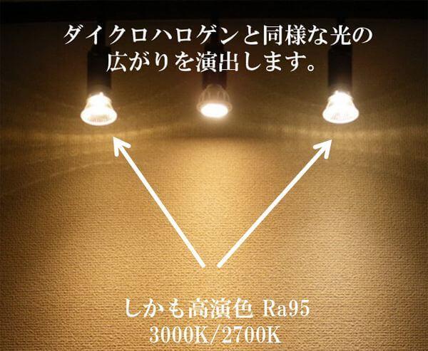 BeeLIGHTのLED電球「BH-0511NC-2400K」の商品画像。従来のLED電球との配光比較写真。