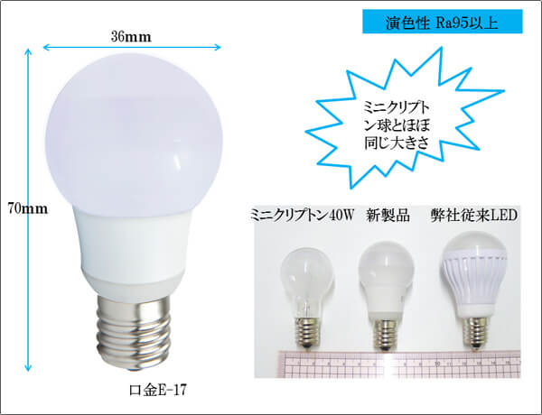 BeeLIGHTのLED電球「BD-0517N」とミニクリプトン40W、従来型LEDとのサイズ比較写真。