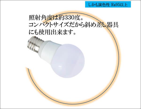BeeLIGHTのLED電球「BD-0517N」の照射角度解説図。