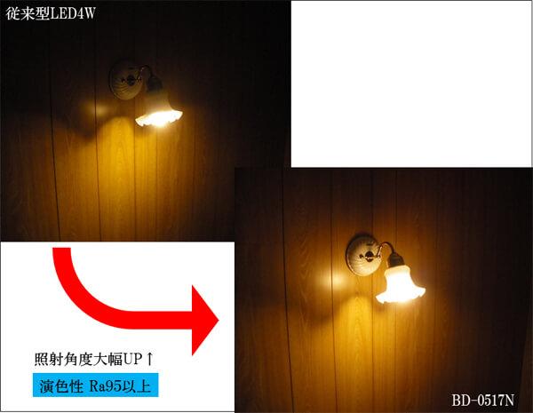 BeeLIGHTのLED電球「BD-0517N」と従来型LEDとの点灯比較写真。