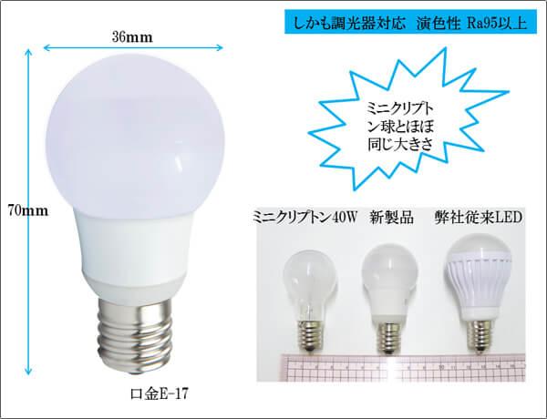 BeeLIGHTのLED電球「BD-0517NC」とミニクリプトン40W、従来型LEDとのサイズ比較写真。