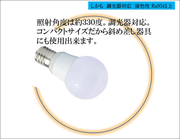 BeeLIGHTのLED電球「BD-0517NC」の照射角度解説図。