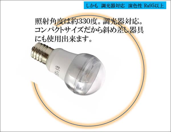BeeLIGHTのLED電球「BD-0517NC-CL」の照射角度解説図。