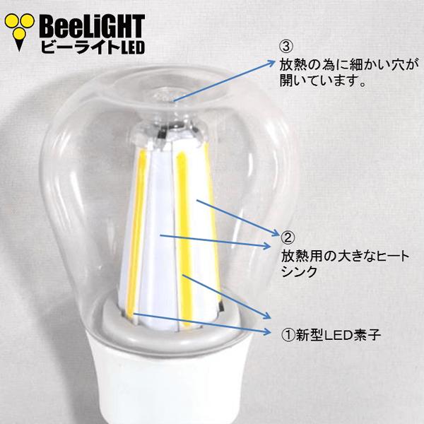 BeeLIGHTのLED電球「BD-1026C-Clear-Retro」の商品画像。クリア電球で画期的な明るさを実現している3つの新発想を解説。