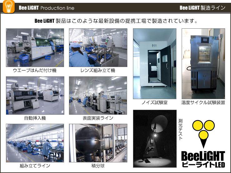 BeeLIGHT製造ラインの紹介画像。BeeLIGHT製品を製造している最新設備の提携工場の様子を複数枚の写真で説明。