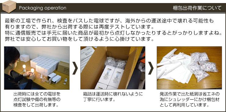 当店の出荷作業。検品や梱包の様子を写真とテキストで説明。